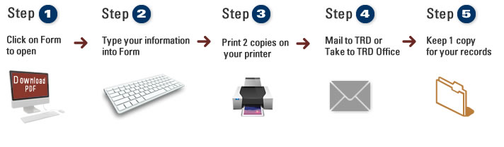 Fill print and go step by step